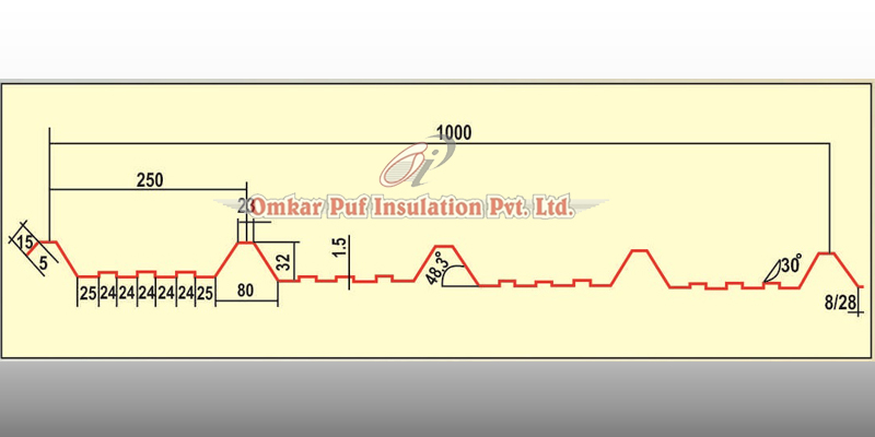 Puf Insulated Roofing Panel Mumbai India